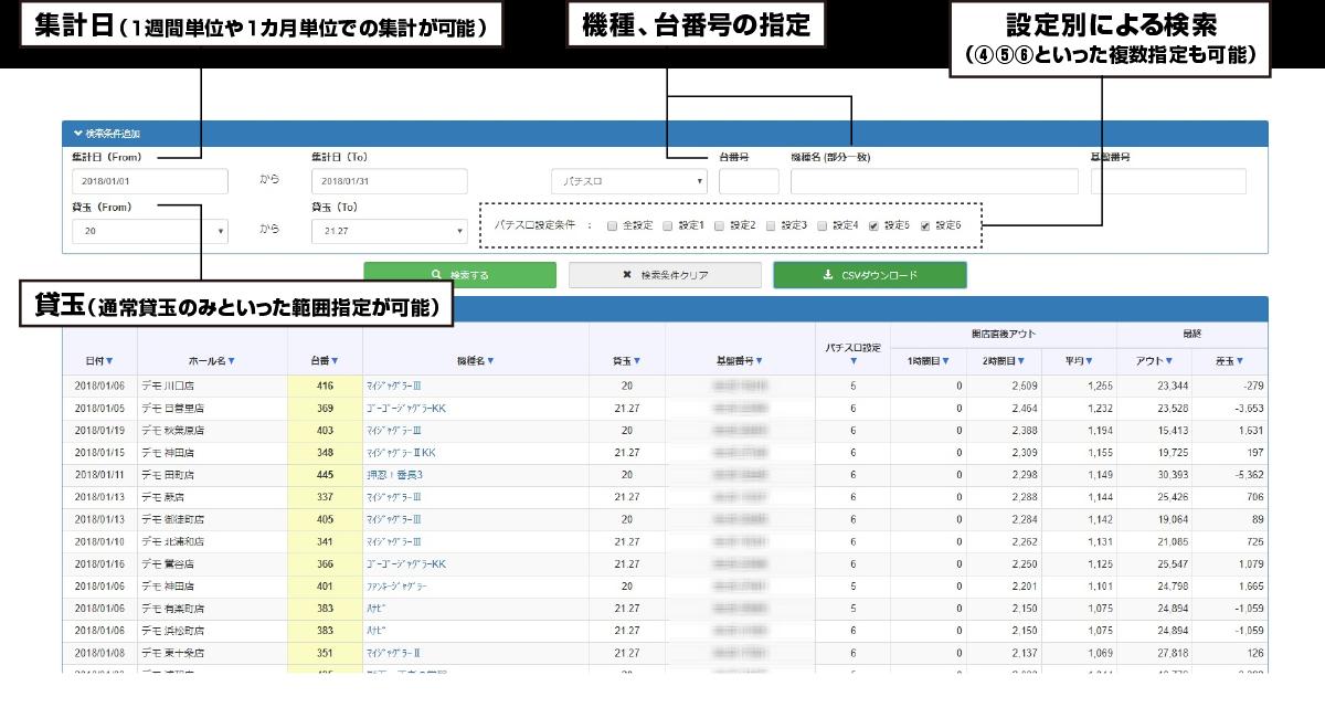 AIセキュリティ:内部不正、設定漏洩のチェックイメージ01