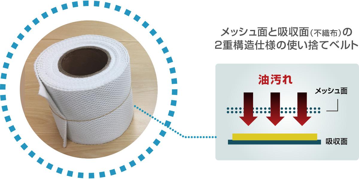 手間の掛からない新しい使い捨て布研磨ベルト